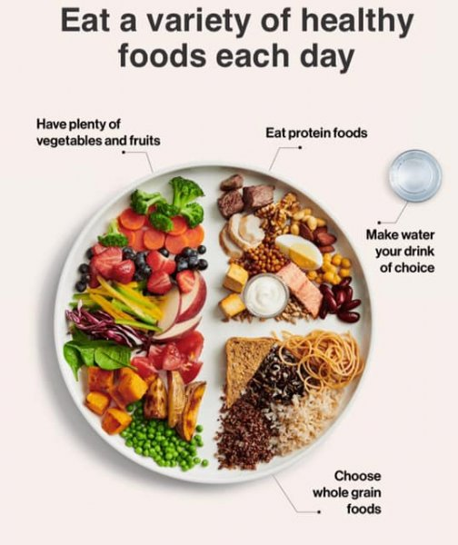 Can food guide 1.jpg