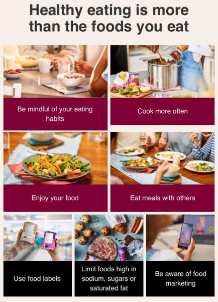 Can food guide 2.jpg